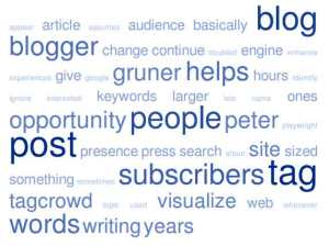 tag cloud of this blog post